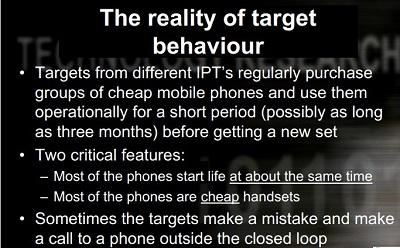 reality-of-target-behavior.jpg